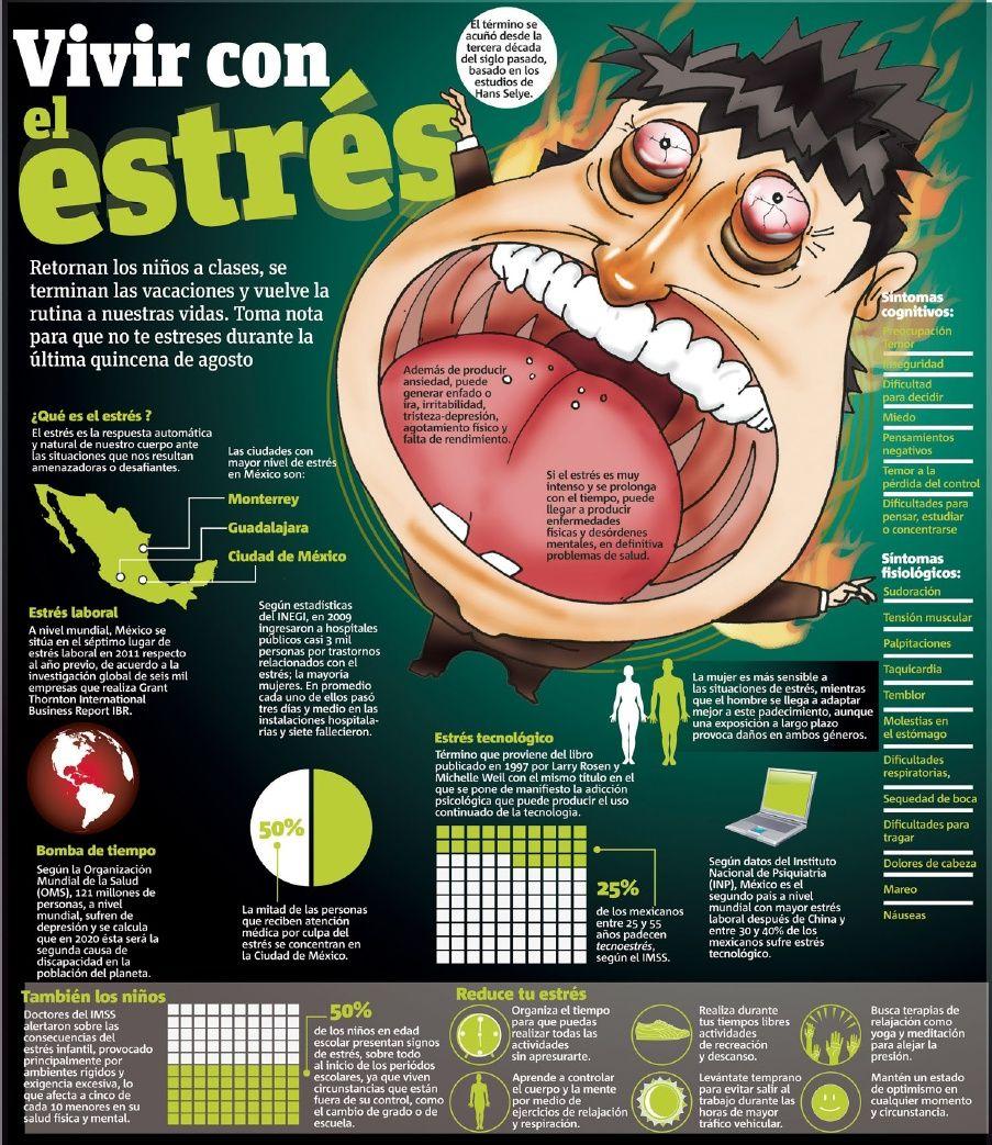 Vivir con estrés infografia. http//www.farmaciafrancesa