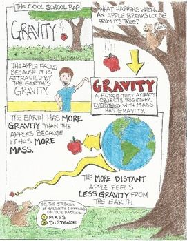 gravity comics lesson plan activities science comics earth science lessons gravity. Black Bedroom Furniture Sets. Home Design Ideas