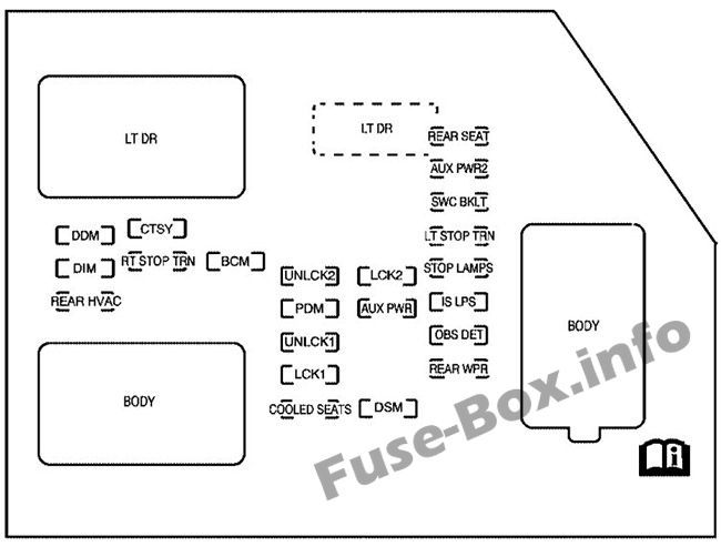 Pin on Chevrolet Suburban (GMT900; 2007-2014) fuses and relays