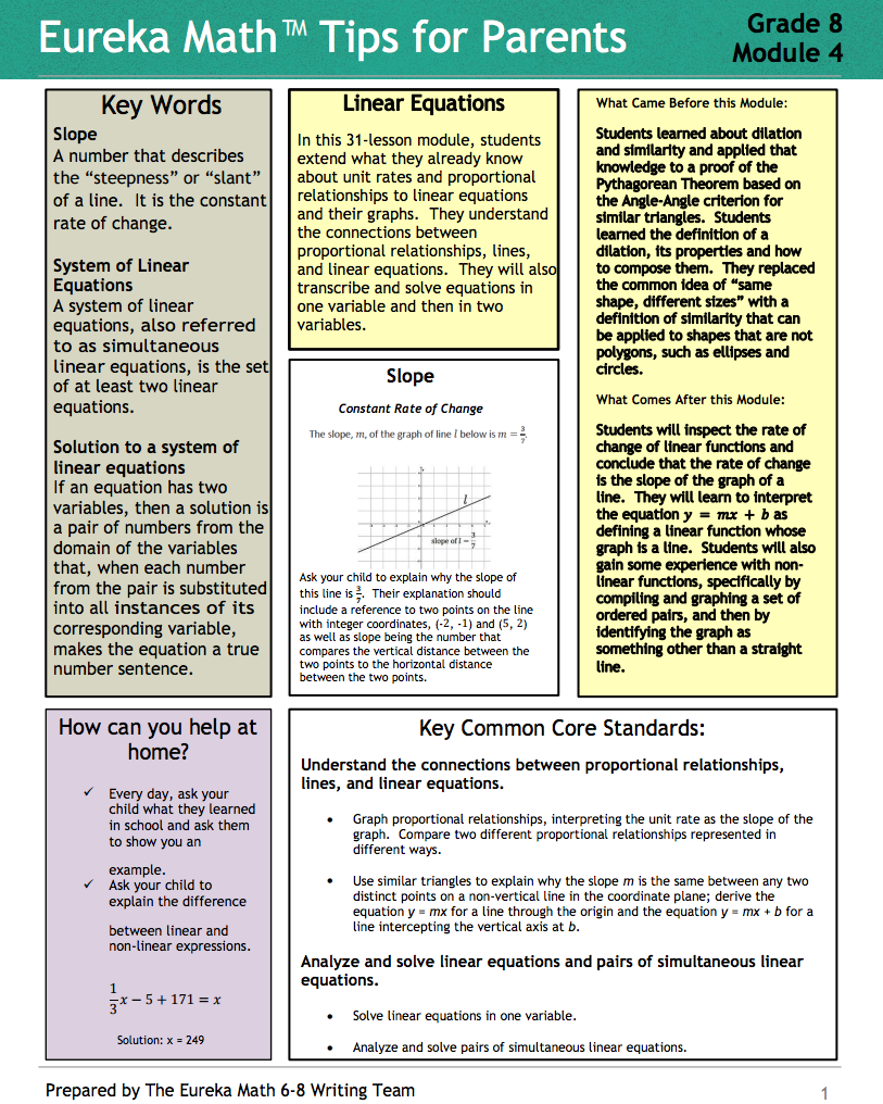 "Grade 8 Module 4 Tips for Parents: Each ""tip sheet"" is designed to provide  module support at home.   Eureka math [ 1016 x 813 Pixel ]"