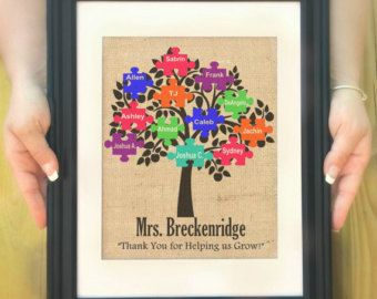 Personalized Daycare Provider Gifts For Teacher by Printsinspired ...