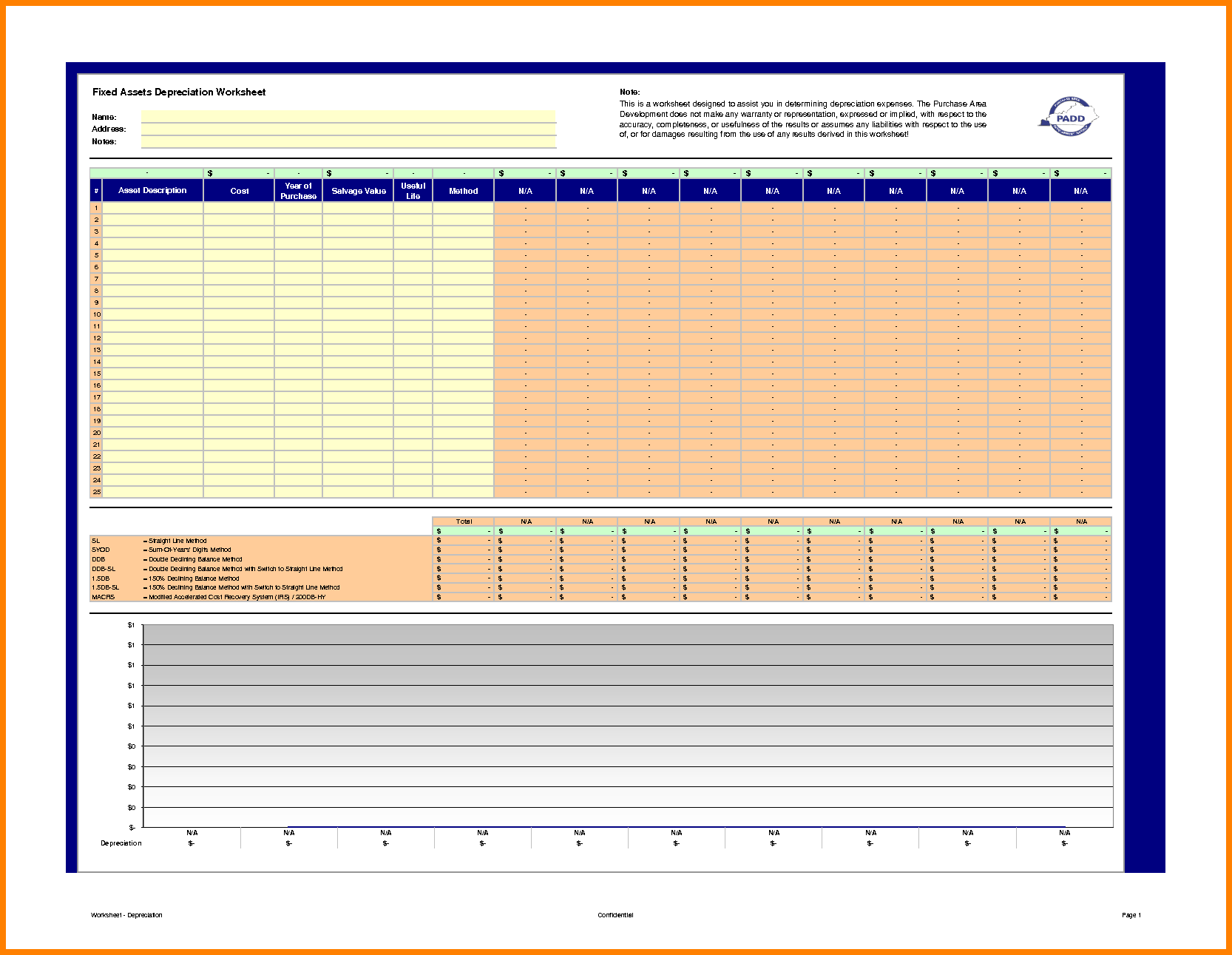 New Personal Assets And Liabilities Template Excel Xls