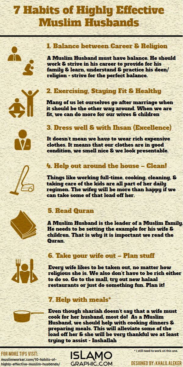 habits of highly effective muslim husbands to be published on  7 habits of highly effective muslim husbands to be published on islamographic com