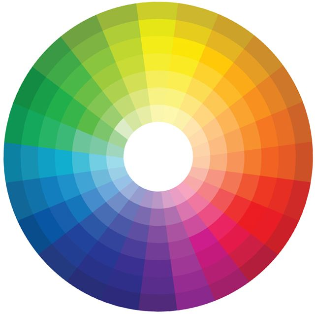 Color Wheel Complementary Colors How To Choose Colors For Interior Painting Inspiration