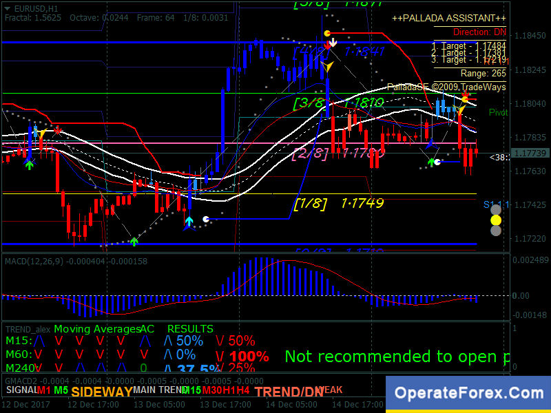 Forex fs mt4 форекс прогноз 4 января