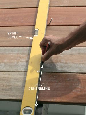 Follow Our Step By Step Guide To Laying Boards For A New Deck Or