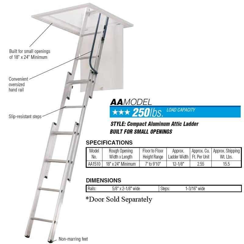 Werner Small Opening Attic Ladder Opening Size 18 In. By 24 In. Or Bigger
