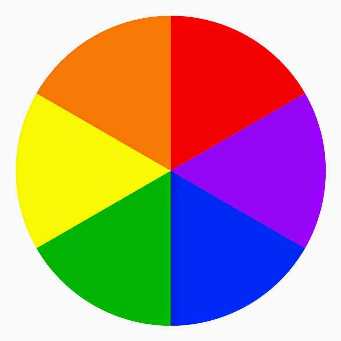 Bellingham Makeup Artist Color Theory 101
