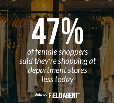 """Almost half (47%) of female shoppers said they're shopping with department stores less today"""""""