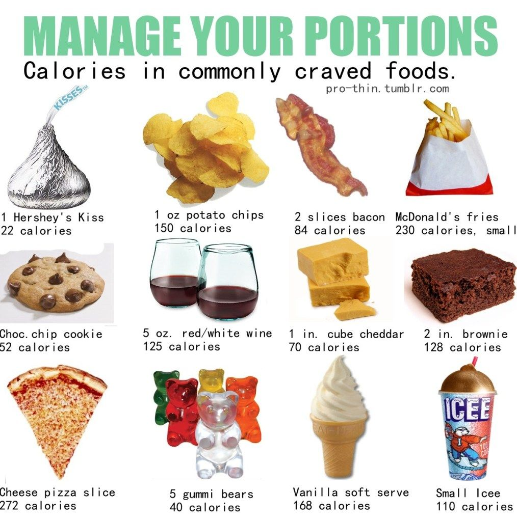 Food calories! Manage your portions | Workouts & Sports