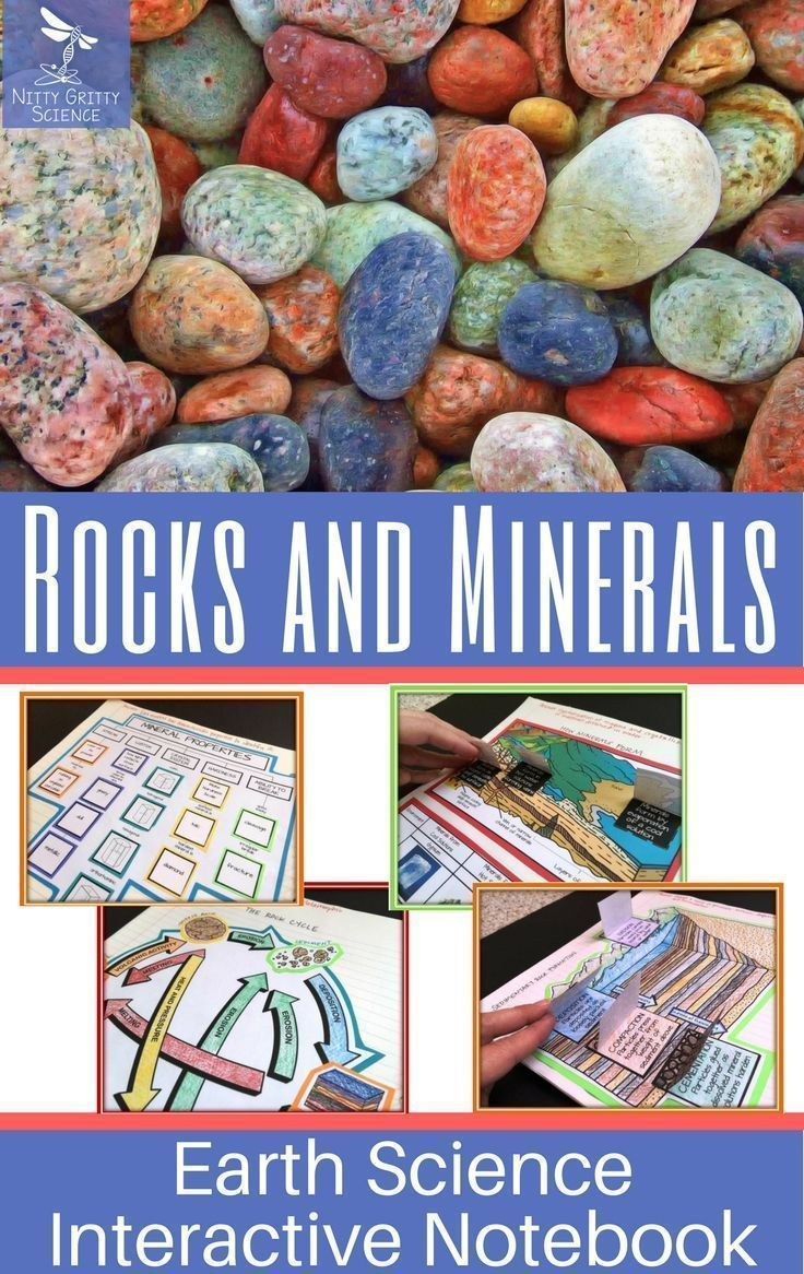 Rocks and Minerals Earth Science Interactive Notebook include the following concepts