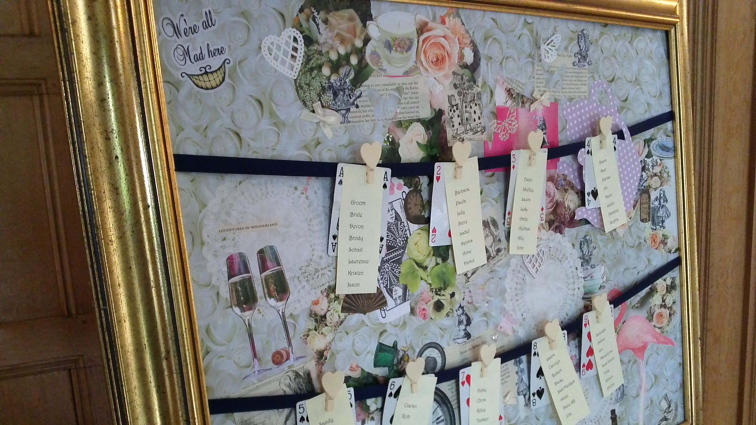 Beautiful themed table plan