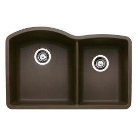 kitchen sinks undermount | .