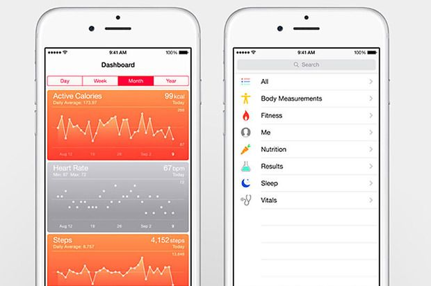 Pin By Michele Ronsen On Health Insurance Sites And Apps Health