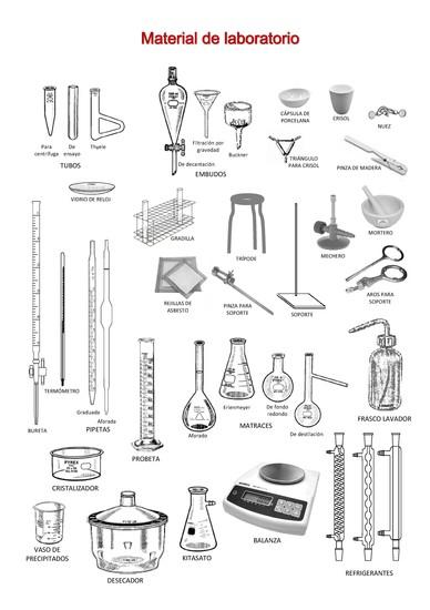 Pin De Elina Forero En Equipo De Laboratorio Materiales De Laboratorio Laboratorios De Ciencias Instrumentos Del Laboratorio