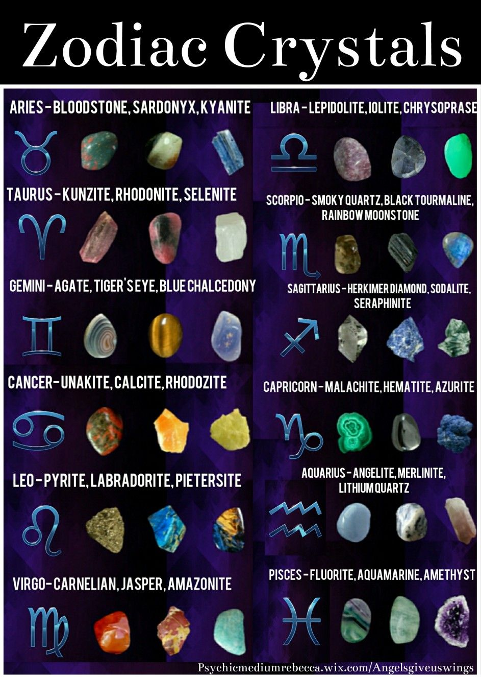 Zodiac symbols crystals for each sign of the zodiac for Crystals and zodiac signs