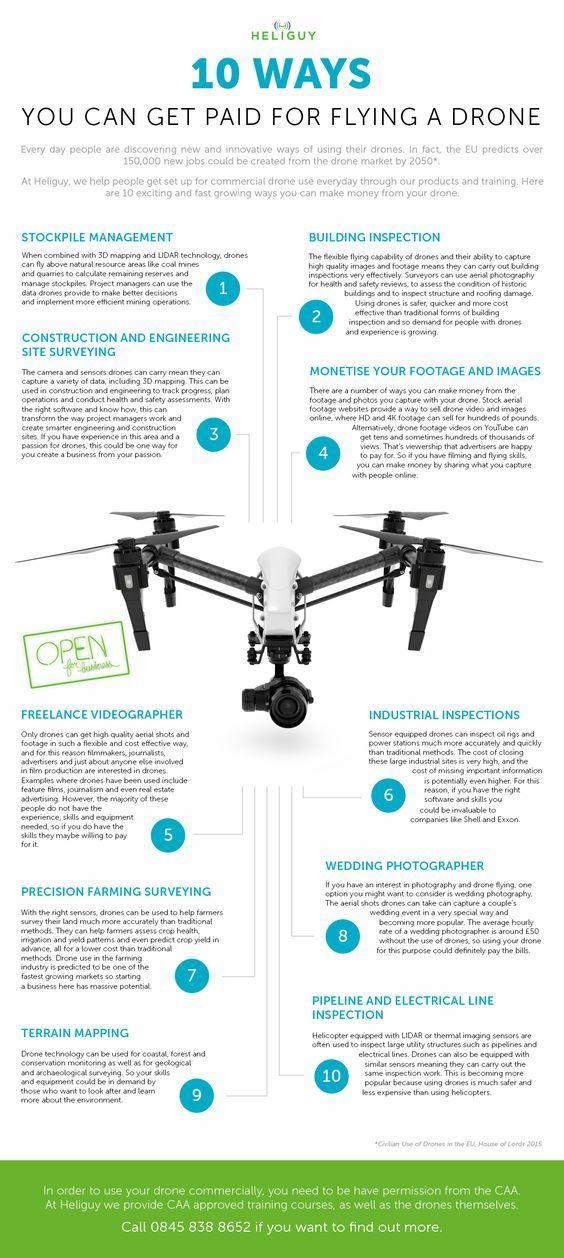 Explore Drone Tips Drone Ideas And More Drone Business Drone Design Drone