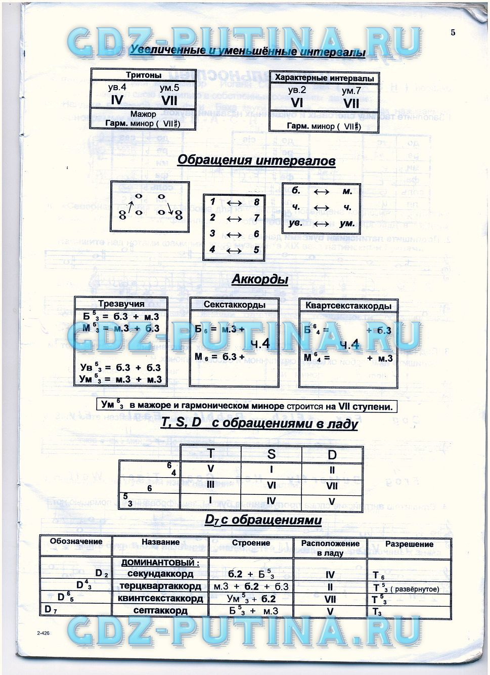 Физическая география украины 8 класс тетрадь для практических работ с ответами