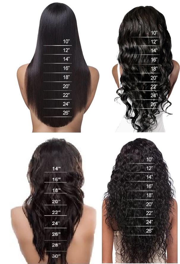 35+ Longueur cheveux naturels idees en 2021