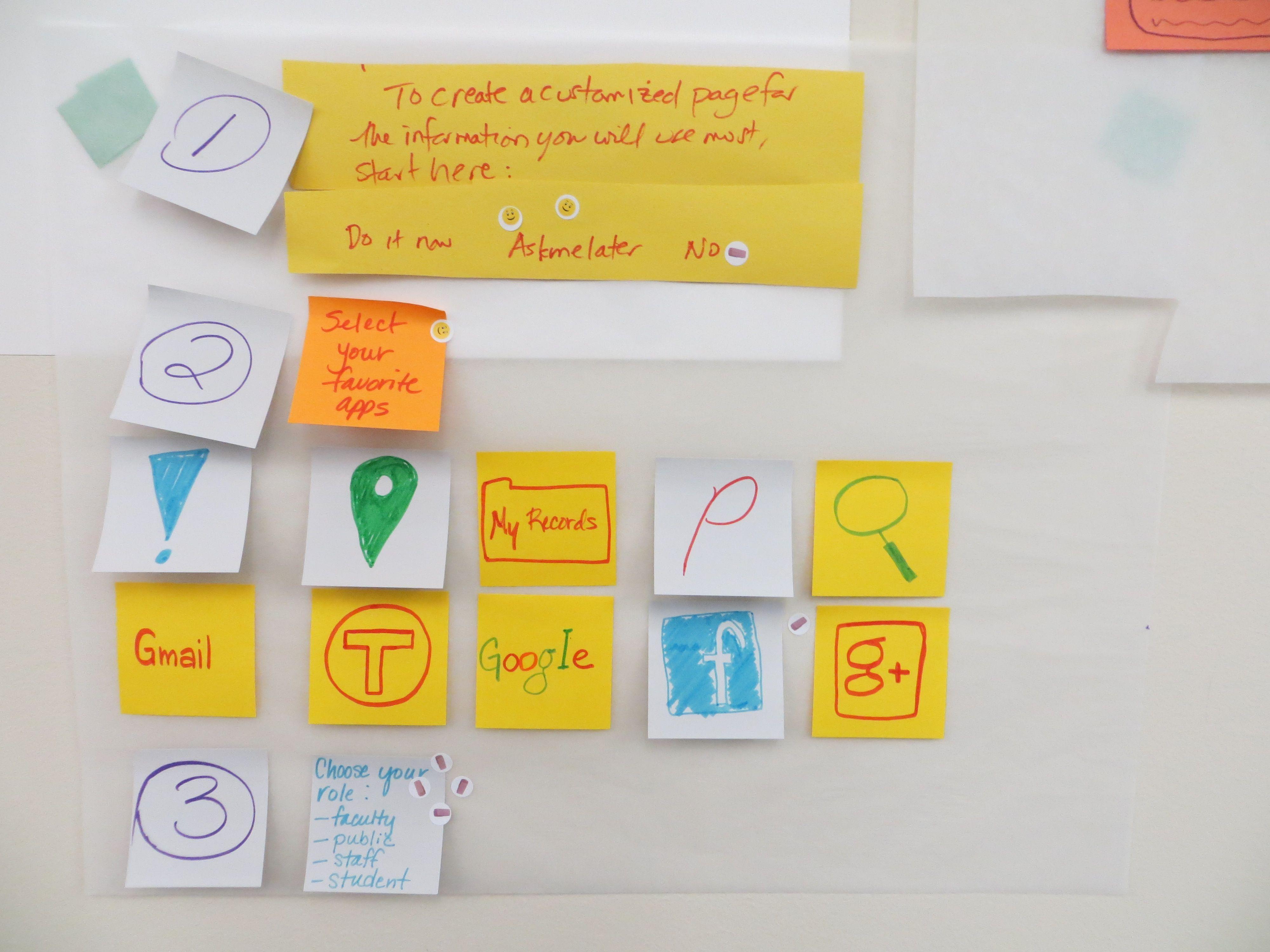 U Of M Portal April 10 2013 Team 1 Https Docs Google Com A Umn Edu File D 0b1wospkebxvkumw2mhg2yujryu With Images Design Thinking Workshop Design Thinking 10 Things