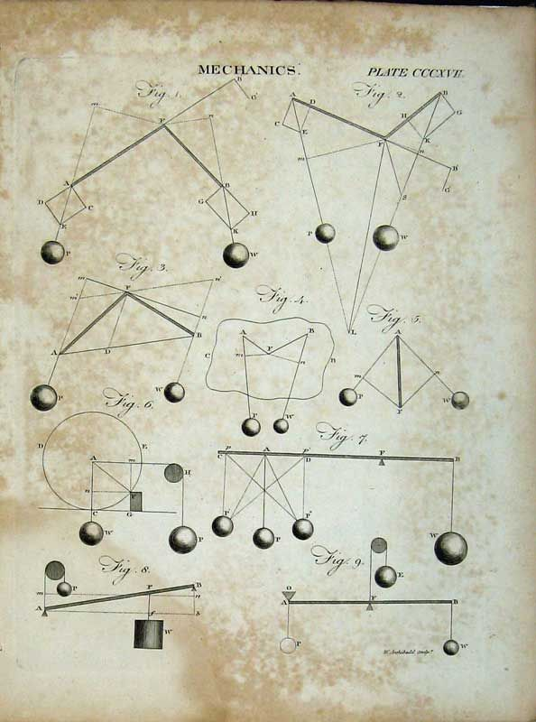 Encyclopaedia Britannica Mechanics Diagrams Science