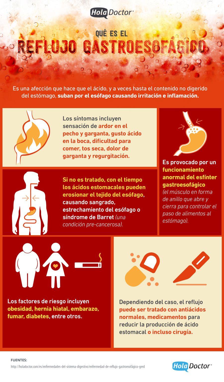 medicamentos para eliminar gases del estomago