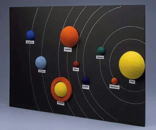 pin by adel nelson on gpspace solar system solar  how to make a poster of the solar sytem complete tutorial for school projects