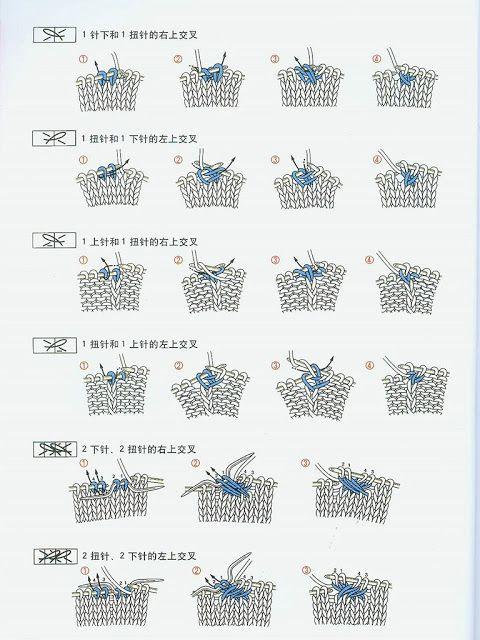 Japanese Knitting Symbols | Stricken | Pinterest | Stricken, Muster ...