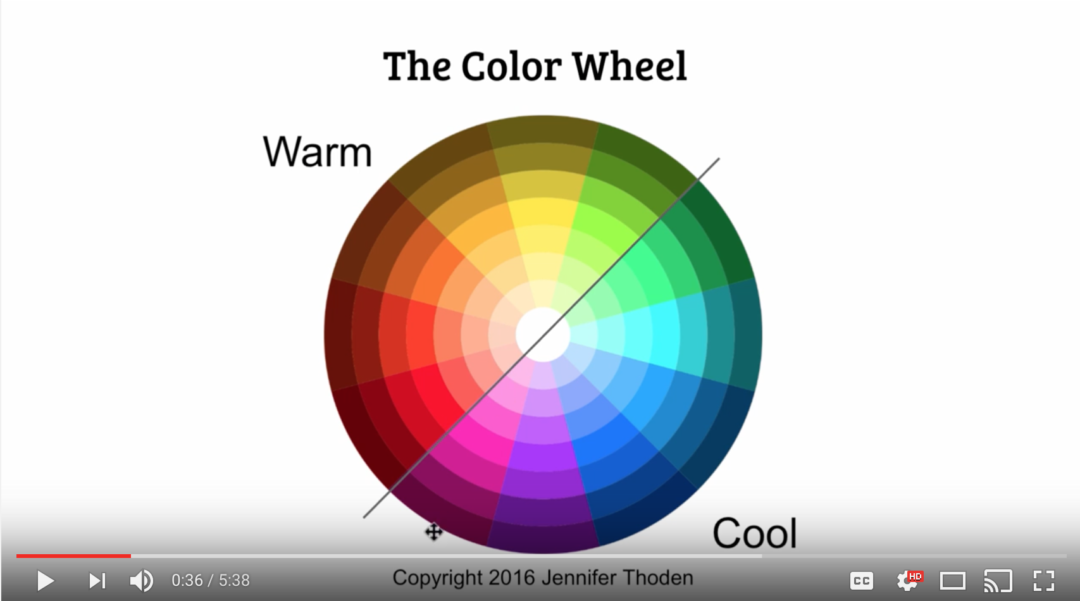 Color Theory Warm Pink Vs Cool