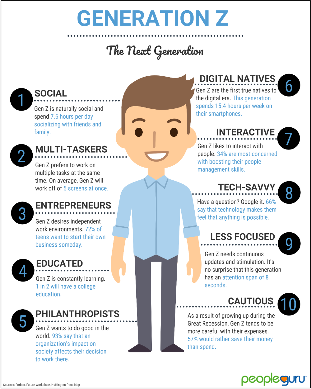 The Next Generation Generation Z Generation Z Generation Marketing Strategy Social Media