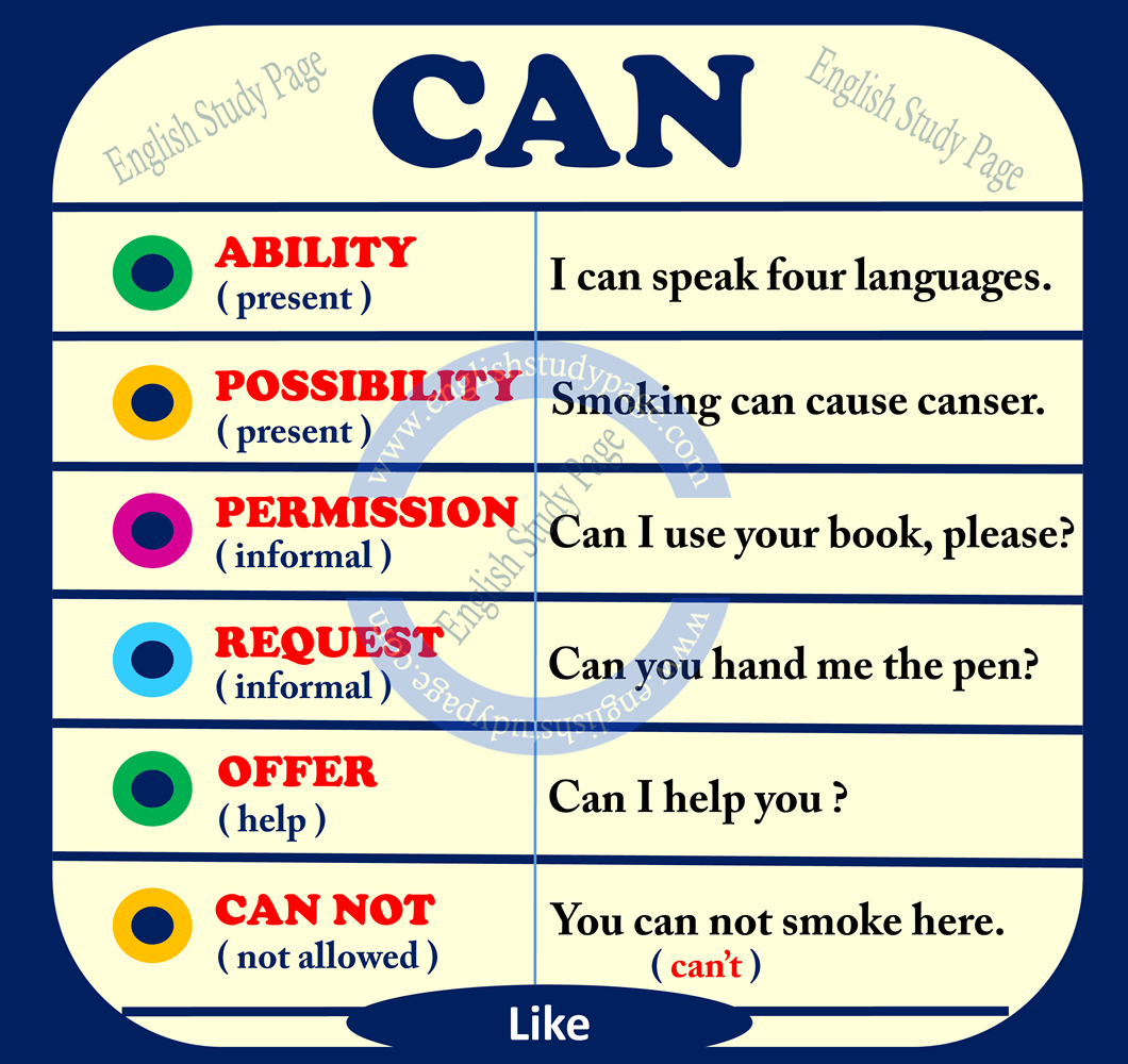 Modal Verbs Can Or Could English Study Page English Study English Verbs Learn English [ 1000 x 1060 Pixel ]