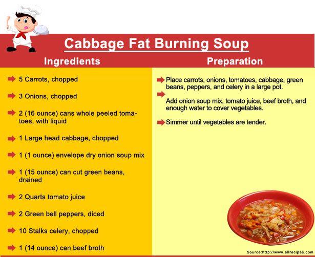 fat flush soup diet recipe