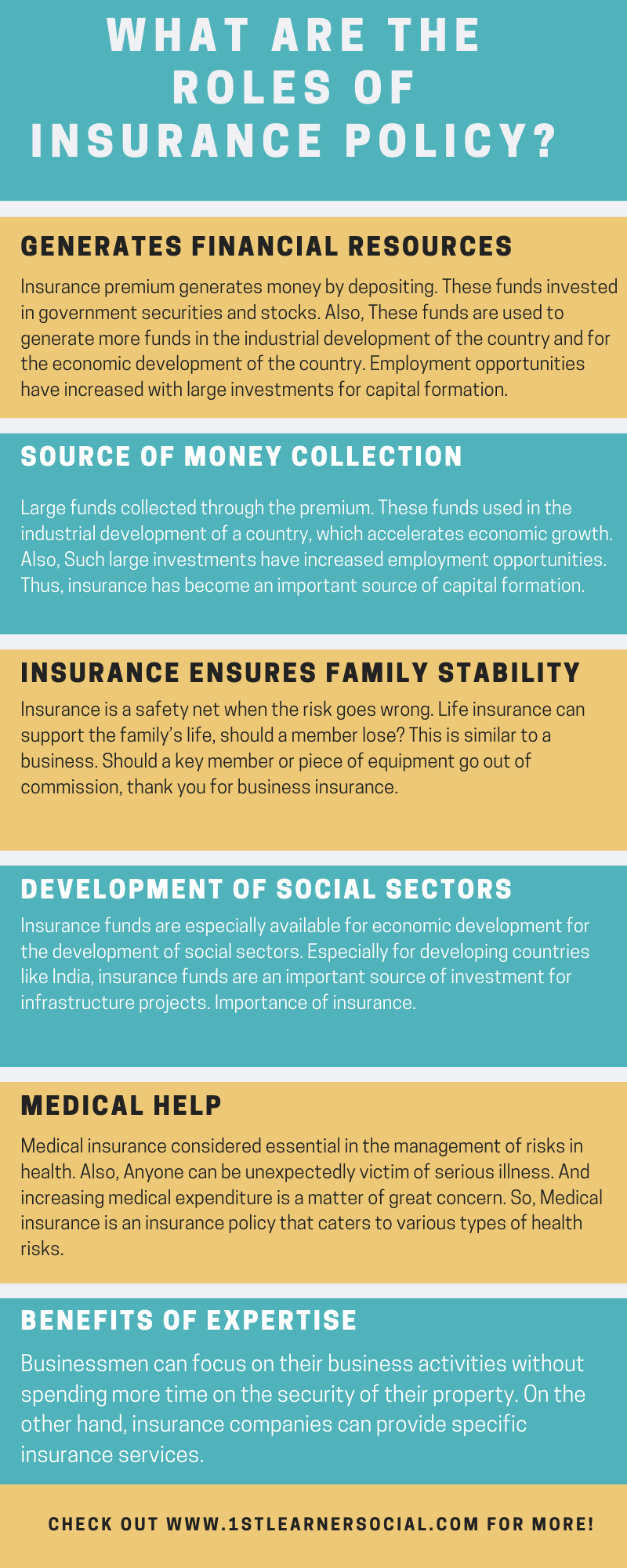 10 Role And Importance of insurance All