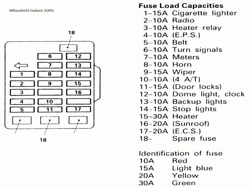 [DIAGRAM_09CH]  DIAGRAM] 96 Galant Fuse Diagram FULL Version HD Quality Fuse Diagram -  XBLPLANET.UBB-PICARDIE.FR | 96 Galant Fuse Diagram |  | xblplanet.ubb-picardie.fr