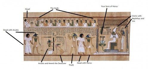 Anubis The Egyptian God Forever Treated Like A Dog Egyptian