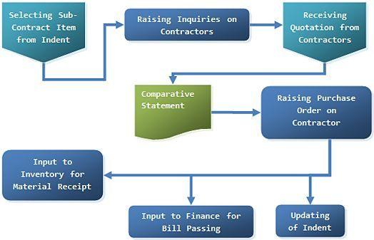 Best Coincap Systems  Services Pvt Ltd Images On