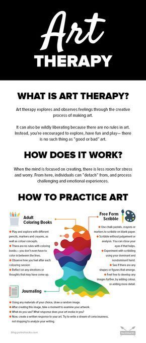 3 Art Therapy Ideas You Can Try At Home to De-Stress   ALL ABOUT ART