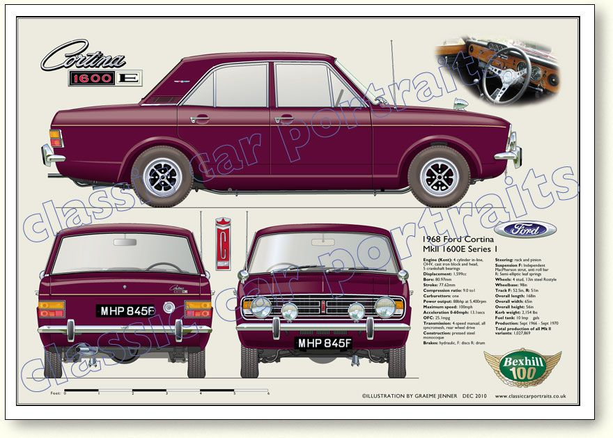 Ford Cortina 1600e Classic Cars Muscle Classic Cars Vintage