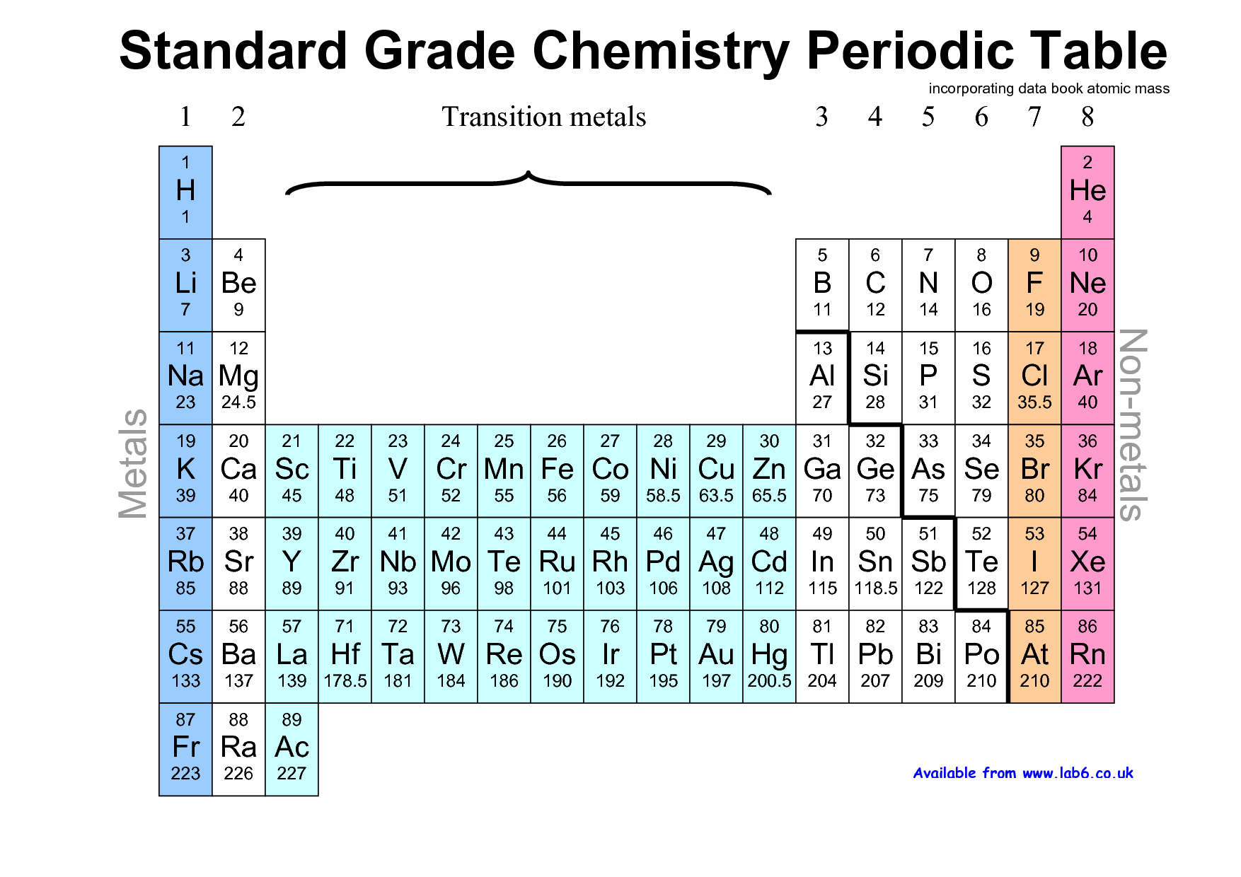Chemistry Periodic Table   Bing Images