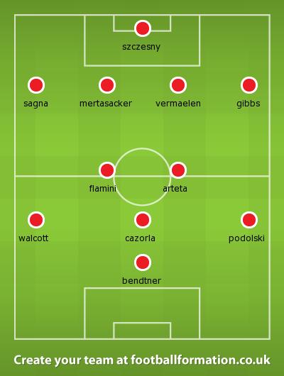 West Ham Vs Arsenal Team Lineup Prediction Arsenal Vs Chelsea Chelsea Match Arsenal
