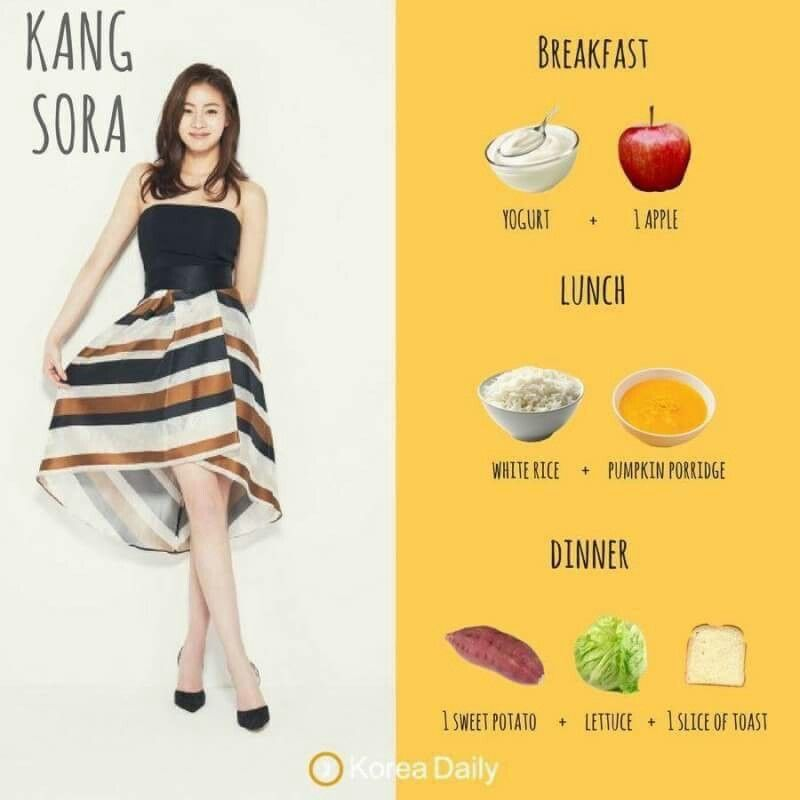 Pin By Ella C On Food And Drink Kpop Diet Iu Diet Korean Diet