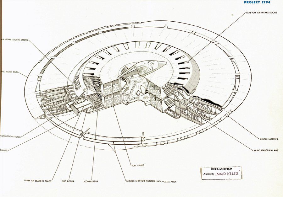 Flying Saucer Blueprints form US army