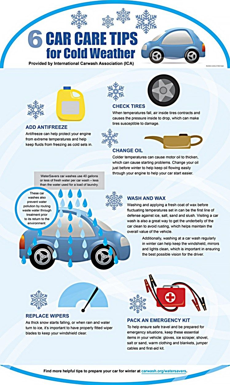 6 Car Care Safety Tips For Winter Weather Car Care Tips
