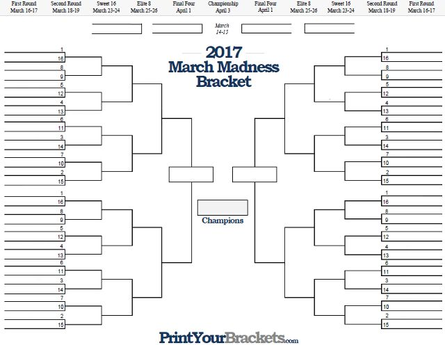 17 Best images about March Madness on Pinterest | Do more, Daily ...