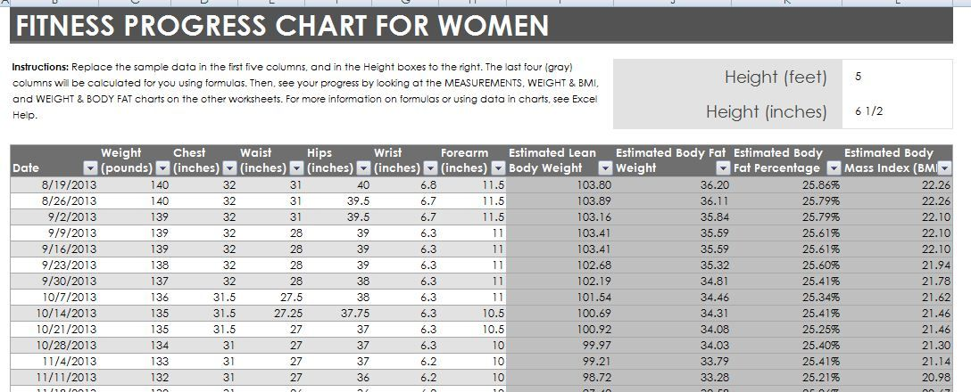 The Decision To Create A Weight Loss Plan Is The Biggest Step - bmi chart template