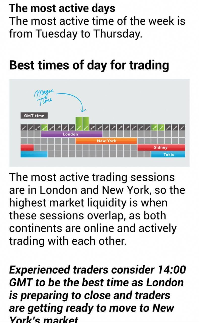 Forex Trading Learnaboutforex Trading Charts Trading Quotes