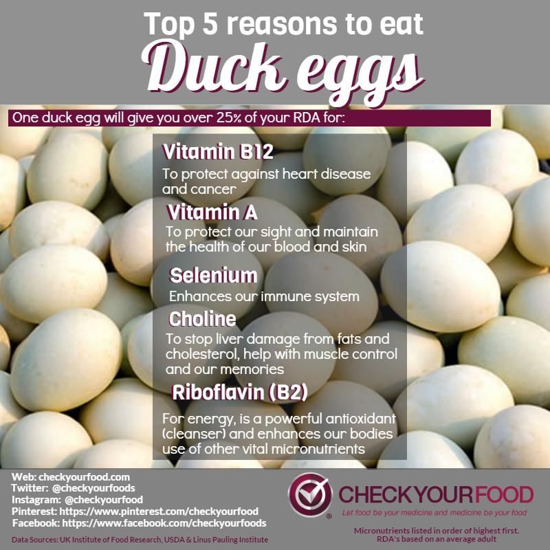 The Health Benefits Of Duck Eggs Check Your Food Duck Eggs Egg Nutrition Egg Benefits