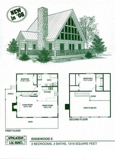 Diy Anleitung Lunchbag Aus Wachstuch Nahen Via Dawanda Com Log Cabin Floor Plans Cabin Plans With Loft Log Home Floor Plans