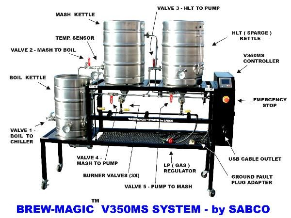 Brew Magic V350ms By Sabco Details Perfect For Advanced