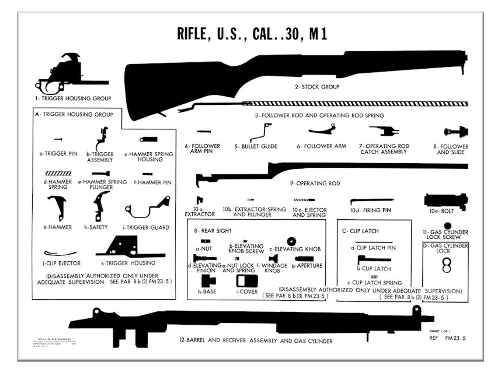 M1 Garand Schematic With Images